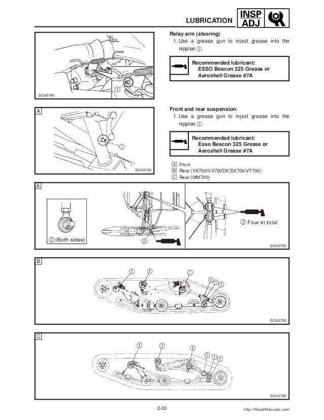 2005 yamaha sx viper mountain (svx70 m) snowmobile service repair man…  slideshare