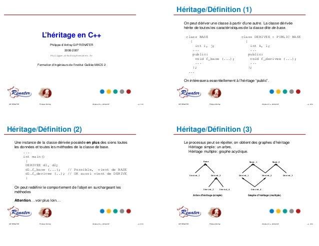 L'héritage en C++ Philippe d'Anfray GIP RENATER 2006-2007 Philippe.d-Anfray@renater.fr Formation d'Ing´enieurs de l'Instit...