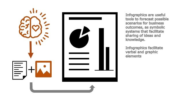 Infographics as a tool for business agreement