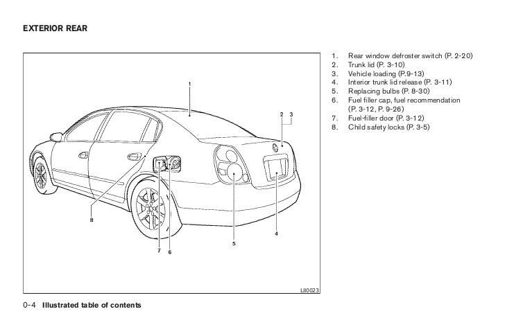 2006 altima owners manual 11 728?cb=1347363802 2006 altima owner's manual Nissan Fuse Box Diagram at eliteediting.co