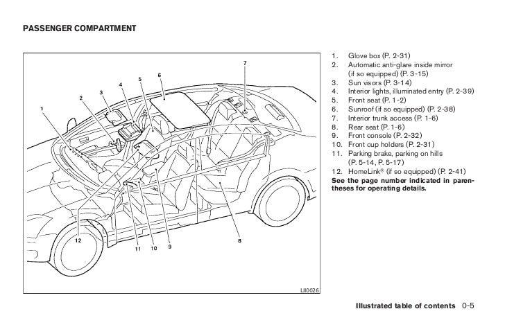 2006 Nissan Altima Fuse Box Diagram Manual : 42 Wiring