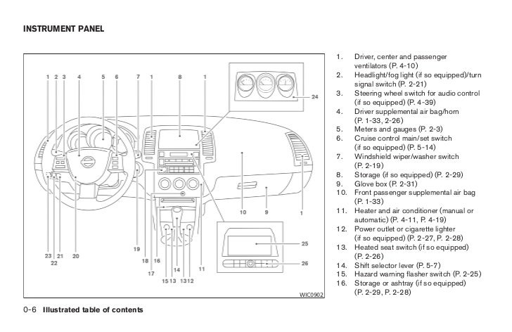 06 2006 Nissan Altima owners manual