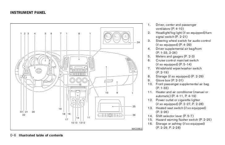 2006 nissan altima service repair manual download