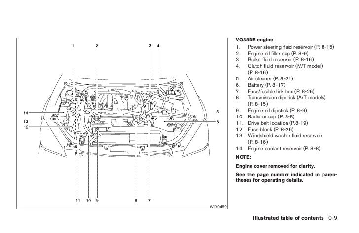 Diagram  Nissan Altima 2 5 Engine Diagram Full Version Hd