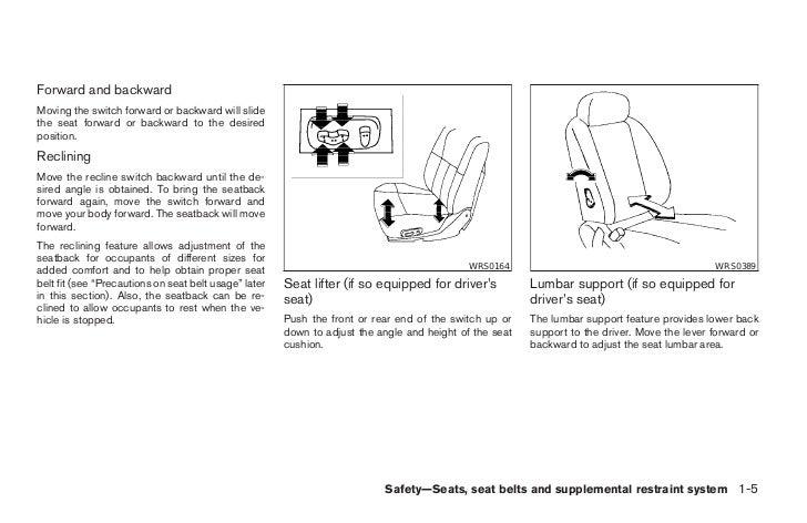nissan altima fuse box diagram image 2006 altima fuse diagram 2006 auto wiring diagram schematic on 2006 nissan altima fuse box diagram
