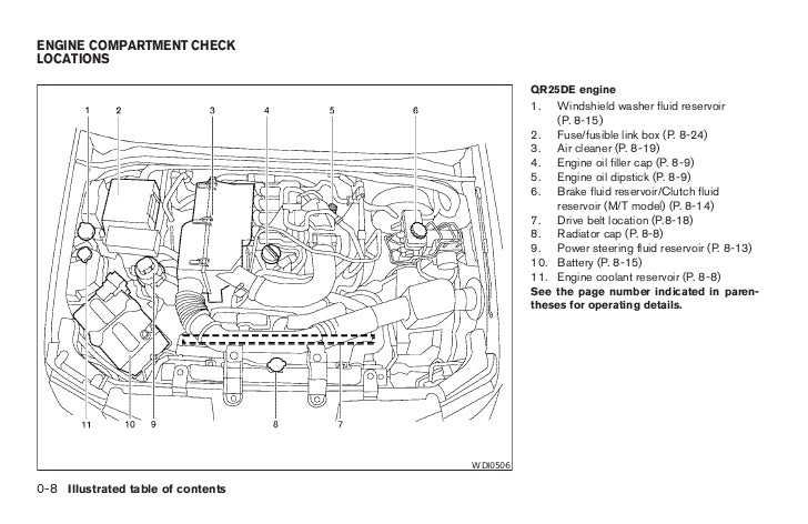 2006 Nissan Frontier Engine Diagram Wiring Diagram