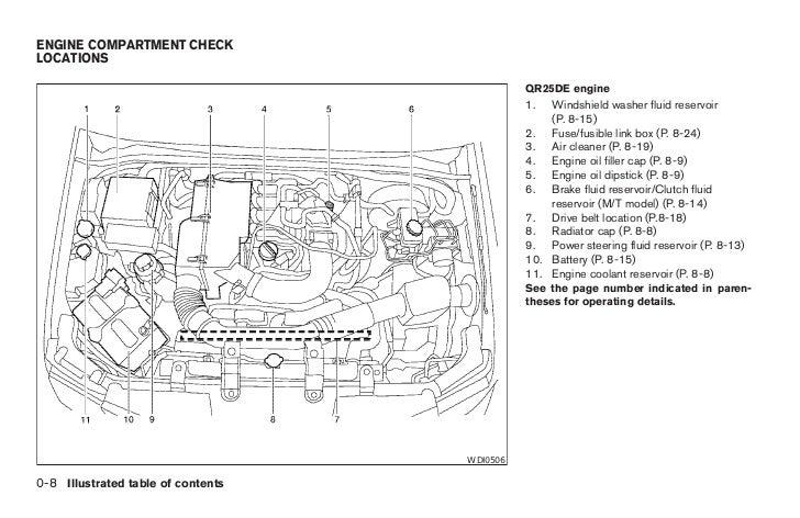 2006 Nissan Frontier Engine Diagram Wiring Diagram