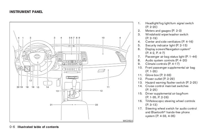 2006 maxima owners manual 13 728?cb=1347363241 2006 maxima owner's manual 2006 Nissan Maxima Oil Filter at fashall.co