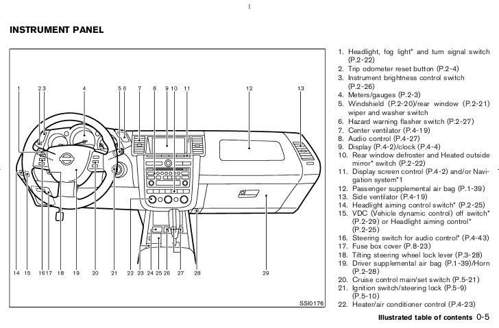 fuse box on nissan murano wiring diagram