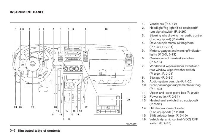 2006 pathfinder owners manual 13 728?cb=1347363329 2006 pathfinder owner's manual 2006 nissan pathfinder fuse box diagram at honlapkeszites.co