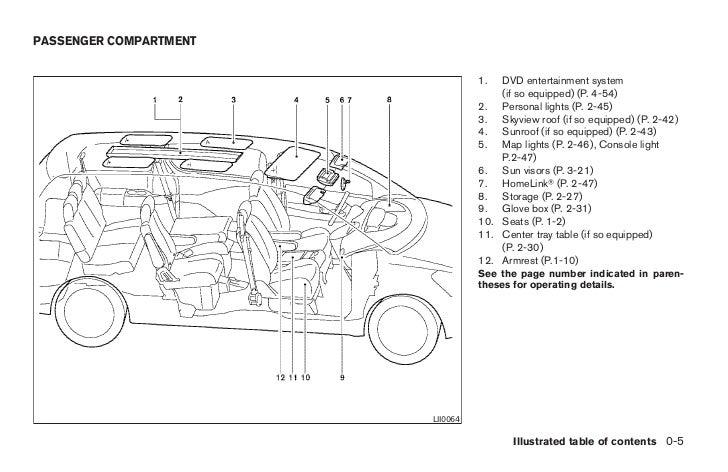2006 quest owner s manual rh slideshare net 2006 nissan quest owner's manual 2006 Nissan Quest Problems