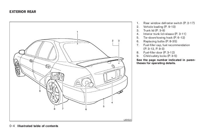 2006 sentra owners manual 11 728?cb=1347362770 2006 sentra owner's manual 2006 nissan sentra fuse box diagram at soozxer.org