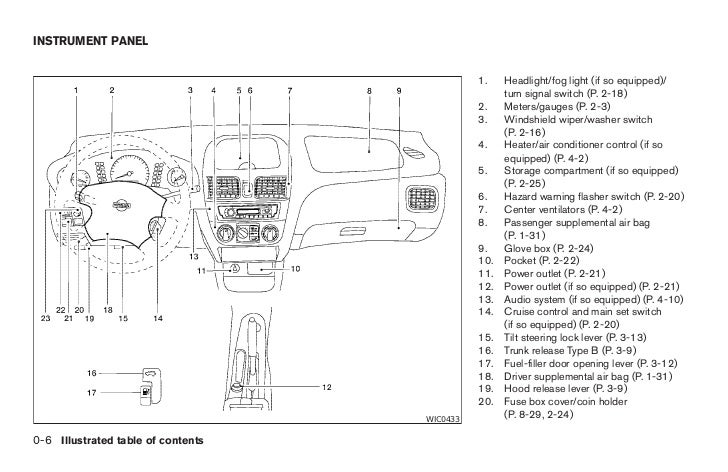 2006 sentra owners manual 13 728?cb=1347362770 2006 sentra owner's manual 2006 nissan sentra fuse box diagram at bakdesigns.co