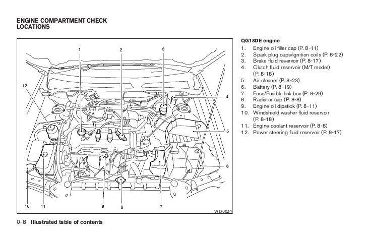 2006 sentra owner\u0027s manual 02 Nissan Sentra Engine Diagram 15 qr25de engine