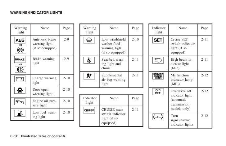 2006 sentra owners manual 17 728?cb=1347362770 2006 sentra owner's manual 2006 nissan sentra fuse diagram at panicattacktreatment.co