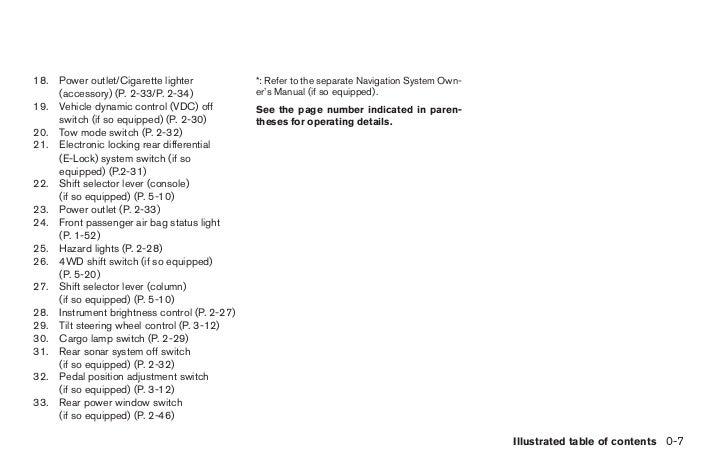 2006 titan owner s manual rh slideshare net 2006 nissan titan service manual 2006 nissan titan owners manual pdf