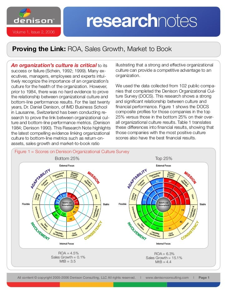Volume 1, Issue 2, 2006                                                 researchnotes Proving the Link: ROA, Sales Growth,...