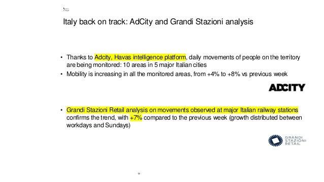 13 Italy back on track: AdCity and Grandi Stazioni analysis • Thanks to Adcity, Havas intelligence platform, daily movemen...