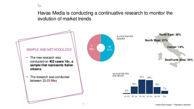 2 Havas Media is conducting a continuative research to monitor the evolution of market trends SAMPLE AND METHODOLOGY • The...