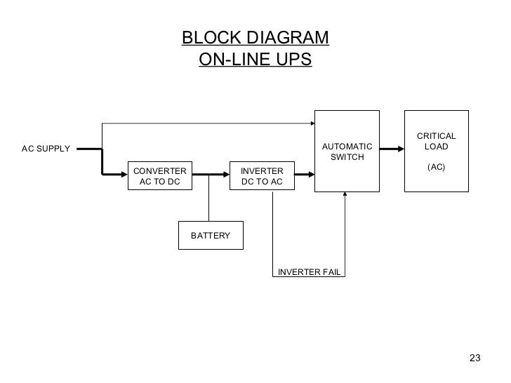 Circuit diagram of online ups