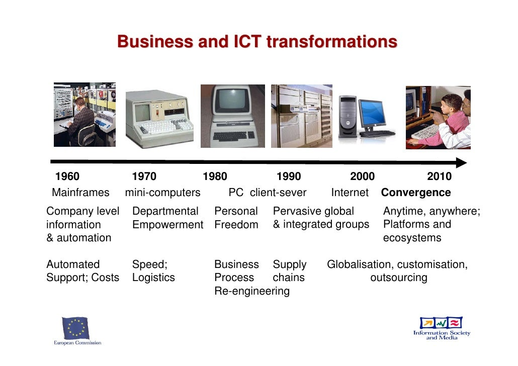 Ict & E-Commerce for Hospitality Industry