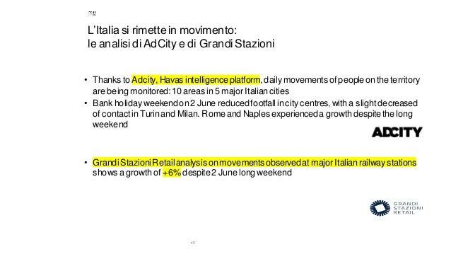 17 L'Italia si rimette in movimento: le analisidi AdCity e di Grandi Stazioni • Thanks to Adcity,Havas intelligenceplatfor...