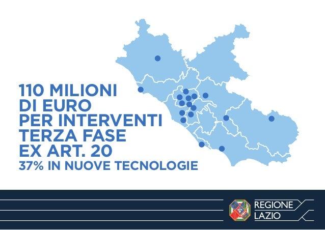110 MILIONI DI EURO PER INTERVENTI TERZA FASE EX ART. 20 37% IN NUOVE TECNOLOGIE