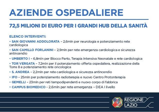 AZIENDE OSPEDALIERE ------------------------------------------------------------ 72,5 MILIONI DI EURO PER I GRANDI HUB DEL...