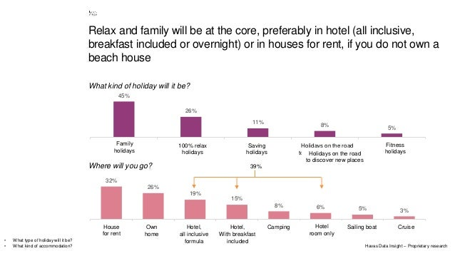 10 Relax and family will be at the core, preferably in hotel (all inclusive, breakfast included or overnight) or in houses...