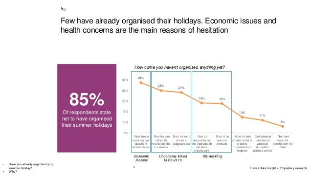 8 Few have already organised their holidays. Economic issues and health concerns are the main reasons of hesitation • Have...