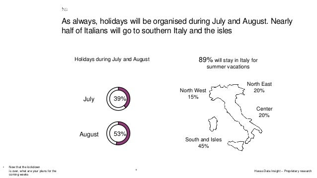 9 As always, holidays will be organised during July and August. Nearly half of Italians will go to southern Italy and the ...