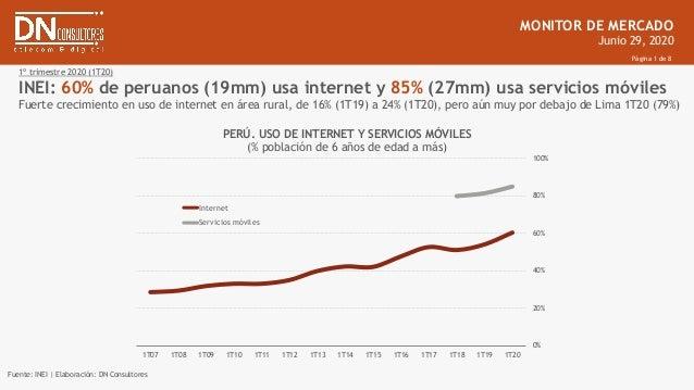 MONITOR DE MERCADO Junio 29, 2020 Página 1 de 8 0% 20% 40% 60% 80% 100% 1T07 1T08 1T09 1T10 1T11 1T12 1T13 1T14 1T15 1T16 ...