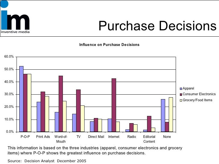 2006 IM Sales Presentation Slide 3