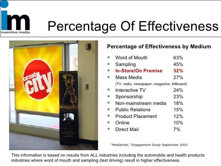 Percentage Of Effectiveness <ul><li>Percentage of Effectiveness by Medium </li></ul><ul><li>Word of Mouth 63% </li></ul><u...