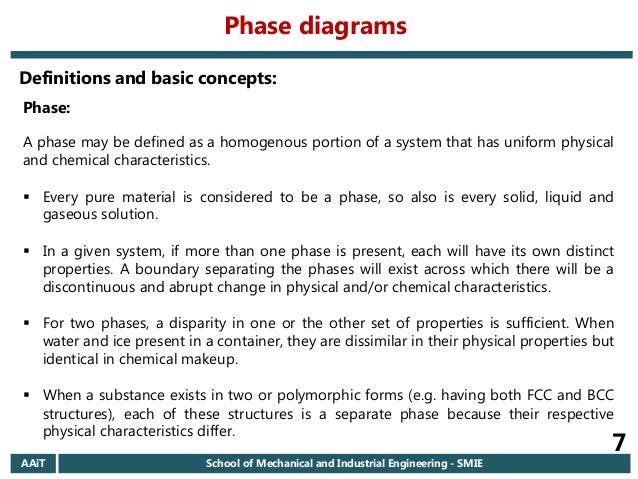 Define Phase Diagram In Chemistry Basic Guide Wiring Diagram
