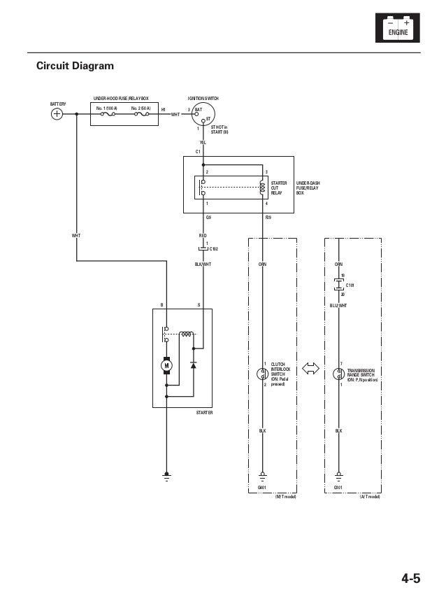 Diagram Acura Csx Fuse Box Diagram Full Version Hd Quality Box Diagram Sitexdileo Fattoriagarbole It