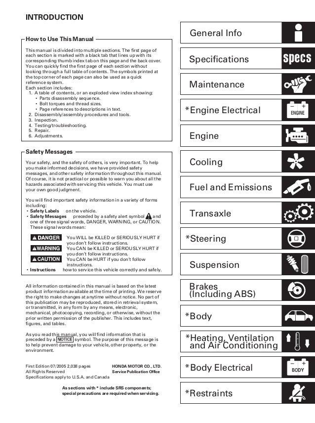 2006 acura rsx service repair manual rh slideshare net Acura RSX Type S Acura RSX Type S