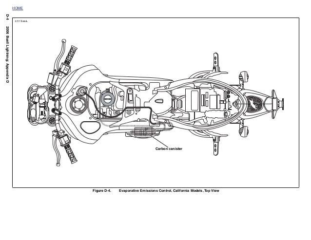 2006 buell lightning service repair manual