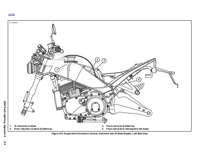 Buell Service Manual