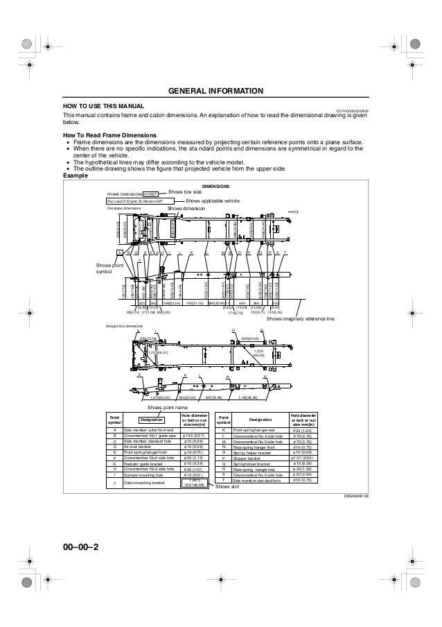 Tolle Ford Kurier Schaltplan Bilder - Der Schaltplan - greigo.com