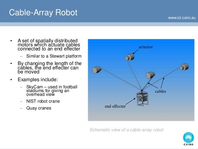 www.ict.csiro.au Cable-Array Robot • A set of spatially distributed motors which actuate cables connected to an end effect...