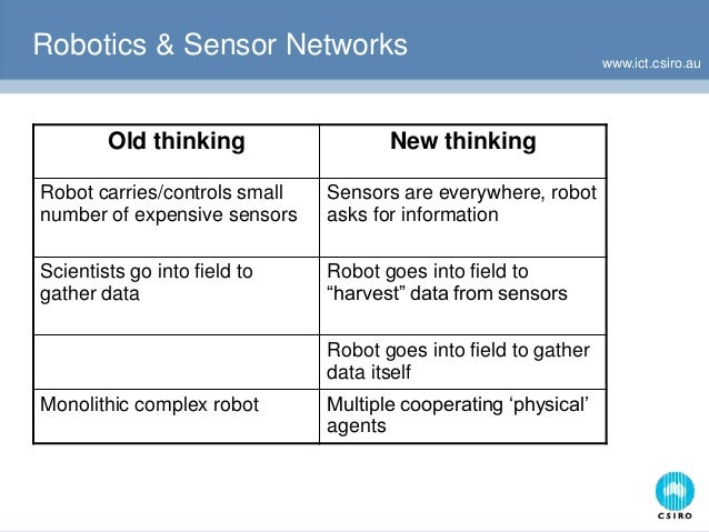 www.ict.csiro.au Robotics & Sensor Networks Old thinking New thinking Robot carries/controls small number of expensive sen...