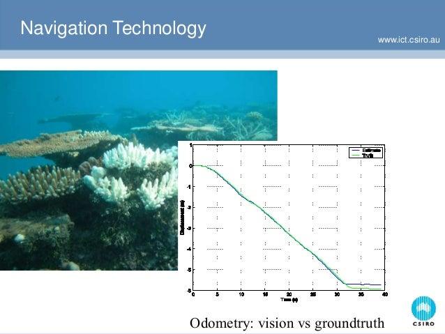 www.ict.csiro.au Navigation Technology Odometry: vision vs groundtruth