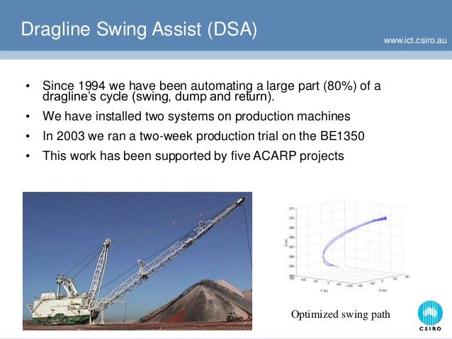 www.ict.csiro.au Dragline Swing Assist (DSA) • Since 1994 we have been automating a large part (80%) of a dragline's cycle...