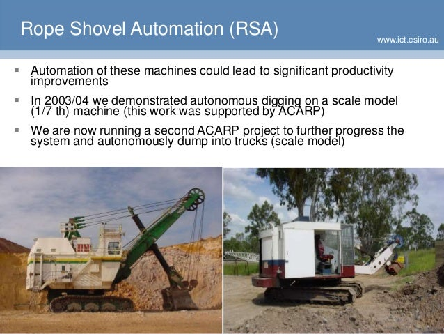 www.ict.csiro.au Rope Shovel Automation (RSA)  Automation of these machines could lead to significant productivity improv...