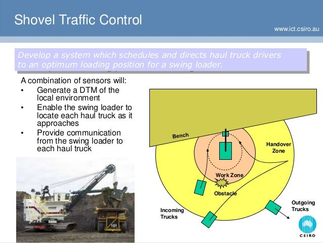 www.ict.csiro.au Shovel Traffic Control A combination of sensors will: • Generate a DTM of the local environment • Enable ...