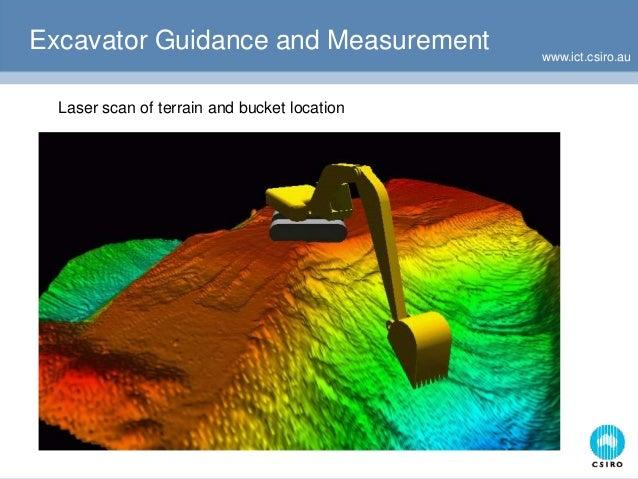 www.ict.csiro.au Excavator Guidance and Measurement Laser scan of terrain and bucket location