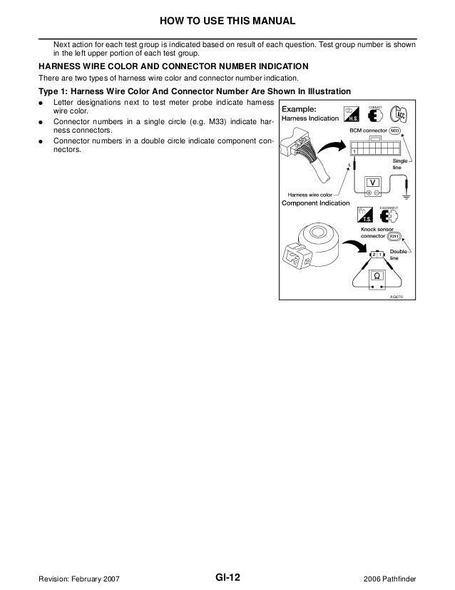 2006 nissan pathfinder service repair manual rh slideshare net MPG of 2006 Nissan Pathfinder 2014 Nissan Pathfinder