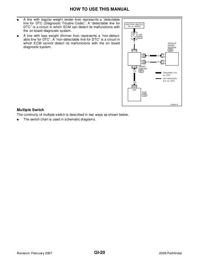 2006 nissan pathfinder service repair manual rh slideshare net 2014 Nissan Pathfinder 06 pathfinder service manual
