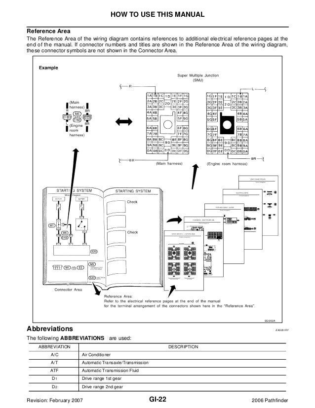 2006 nissan pathfinder service repair manual rh slideshare net